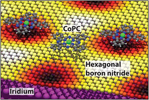 The experiments were performed on cobalt phthalocyanine (CoPC) molecules deposited on a one-atom thick layer of hexagonal boron nitride on an iridium surface. (Source: Aalto University)