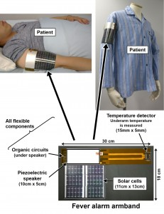 Fever alarm armband: a flexible, self-powered wearable device that sounds an alarm in case of high body temperature. (Source: University of Tokyo)