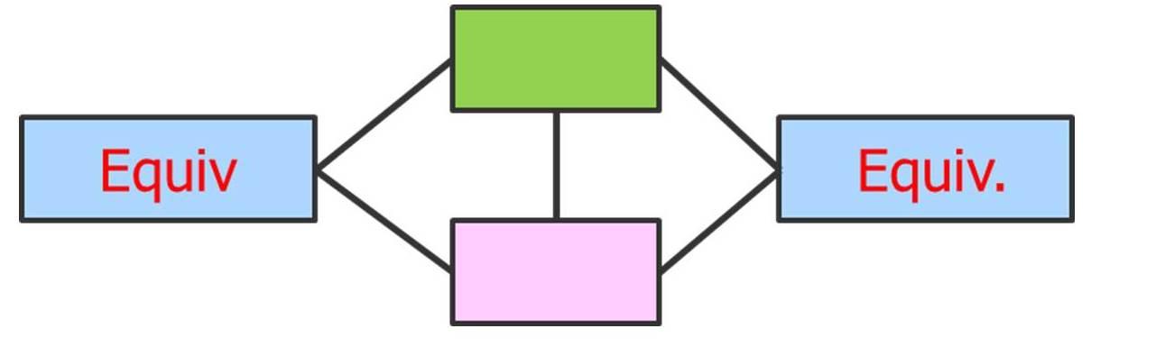 Mentor blog Figure 6