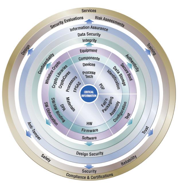 security_diagram