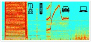 Appliances and vehicles such as cars, buses and trains emit a unique pattern of electromagnetic radiation, based on the combination of electrical components that make them run. (Source: University of Washington)
