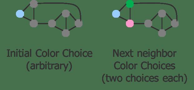 Fig2_TP-graph