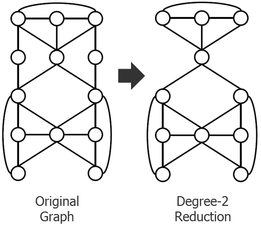 Fig5_Graph-reduction