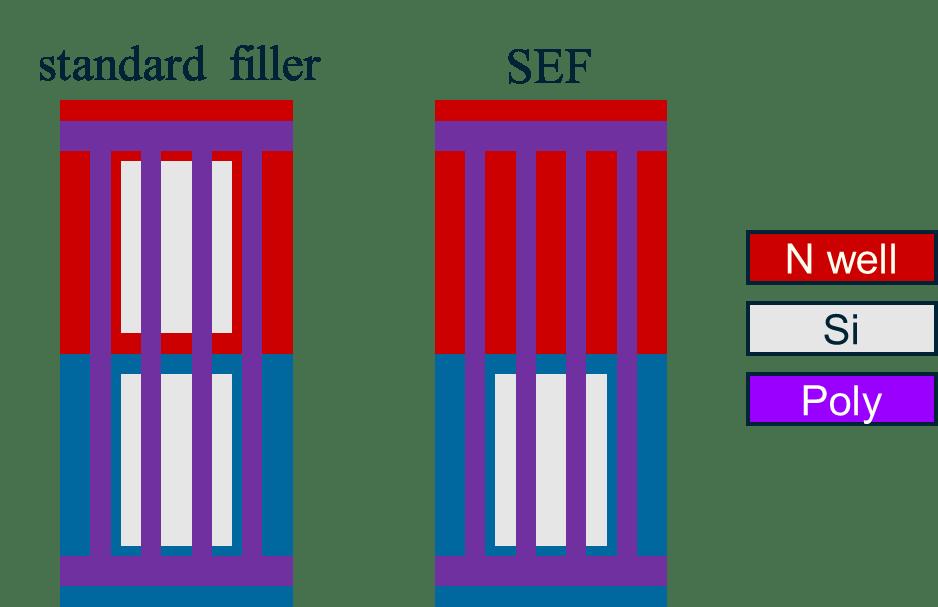 Fig3_Std-vs-SEF