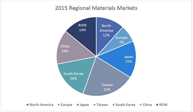 MaterialsMarkets