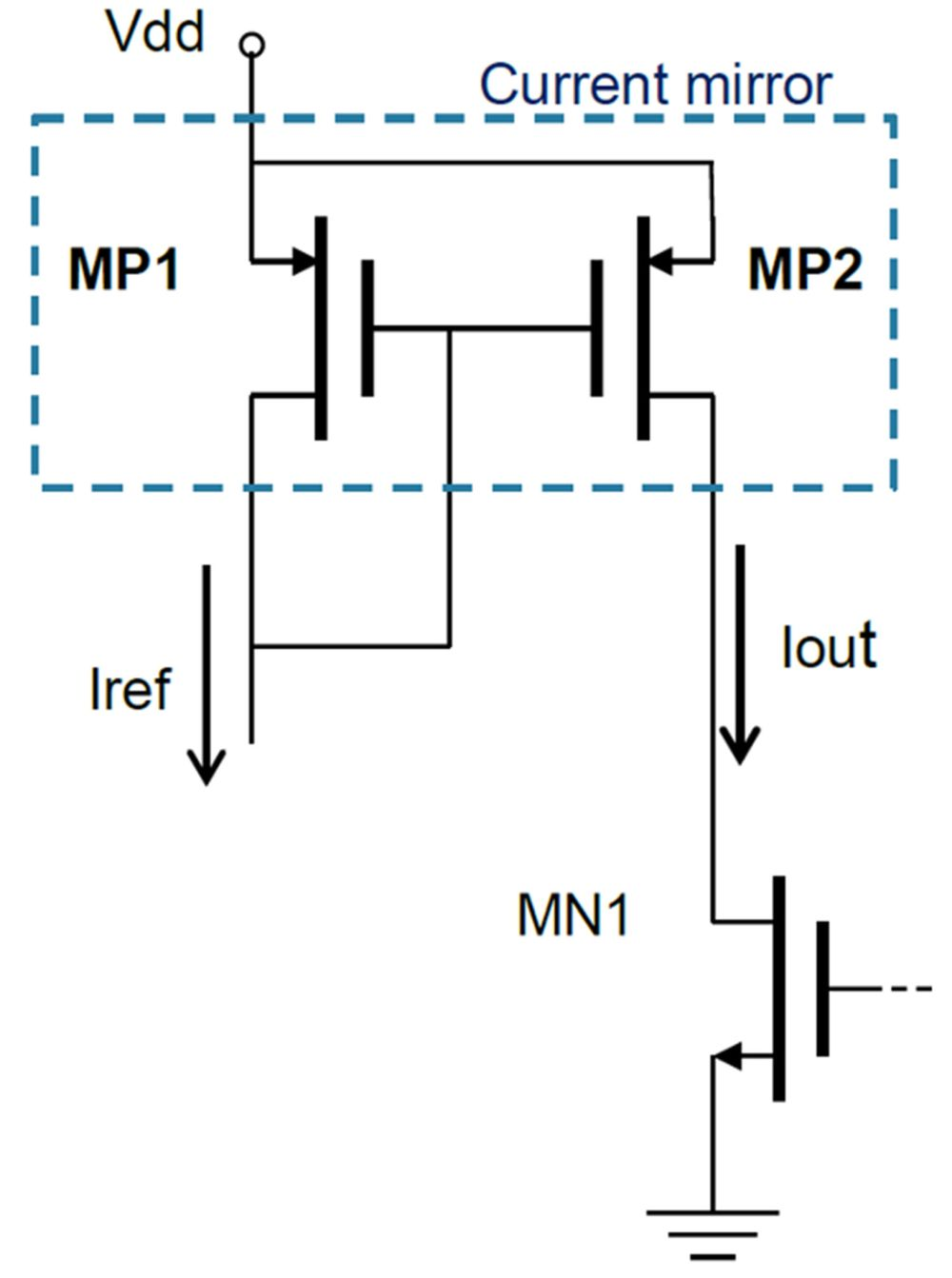 NBTI_modeling