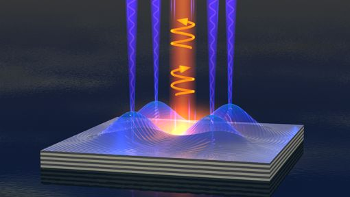 Polariton fluid emits clockwise or anticlockwise spin light by applying electric fields to a semiconductor chip. (Source: Alexander Dreismann)