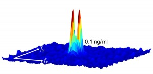 Researchers can detect spatial frequencies of a fluorescent image, which are then analyzed to sense the target fluorescence signal through the skin. (Source: Ozcan Research Group/UCLA)