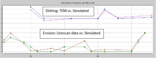 fig7_pop-data-fitting