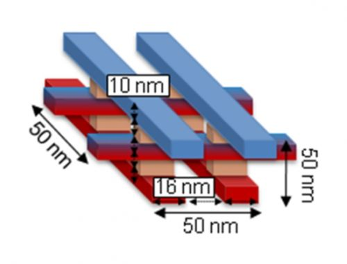 A figure depicting the structure of stacked memristors with dimensions that could satisfy the Feynman Grand Challenge. (Source: UC Santa Barbara)