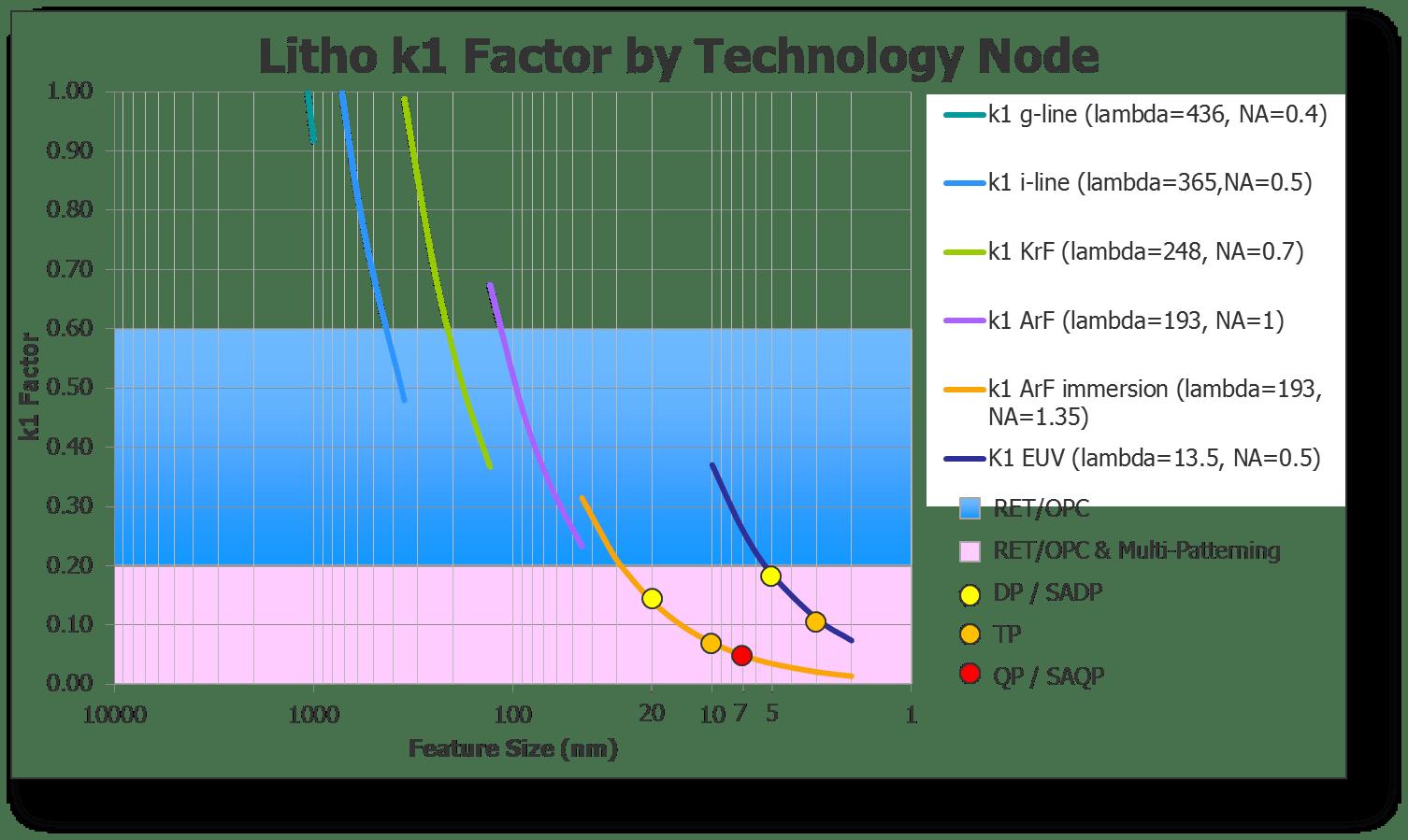 Fig3_k1-trend