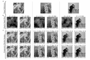 Researchers from the MIT Media Lab developed a new technique that makes image acquisition using compressed sensing 50 times as efficient. In the case of the single-pixel camera, it could get the number of exposures down from thousands to dozens. Examples of this compressive ultrafast imaging technique are show on the bottom rows. (Source: MIT)