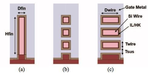 Semiconductor Engineering - Nodes Vs  Nodelets
