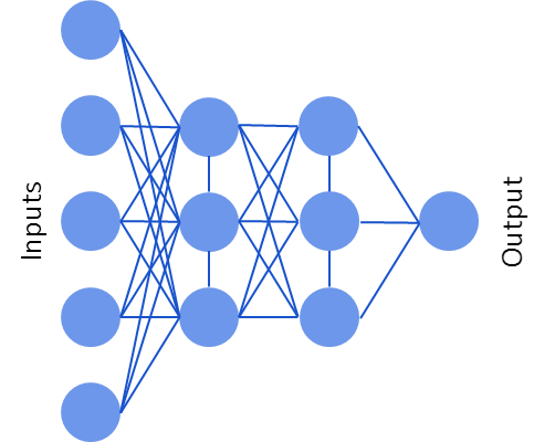 Semiconductor Engineering - Deep Learning Neural Networks