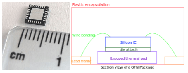 Semiconductor Engineering - MIS Packaging Takes Off