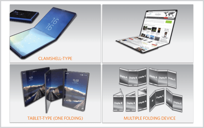 Applied Materials July 2019 Nanofab Solutions foldable displays