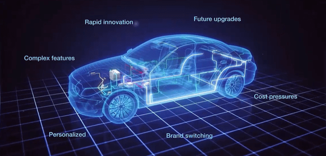 Image of article 'Automotive E/E Architectures Are Key To Continued Innovation'