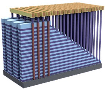 Fig. 1: 3D NAND device. Source: Lam Research