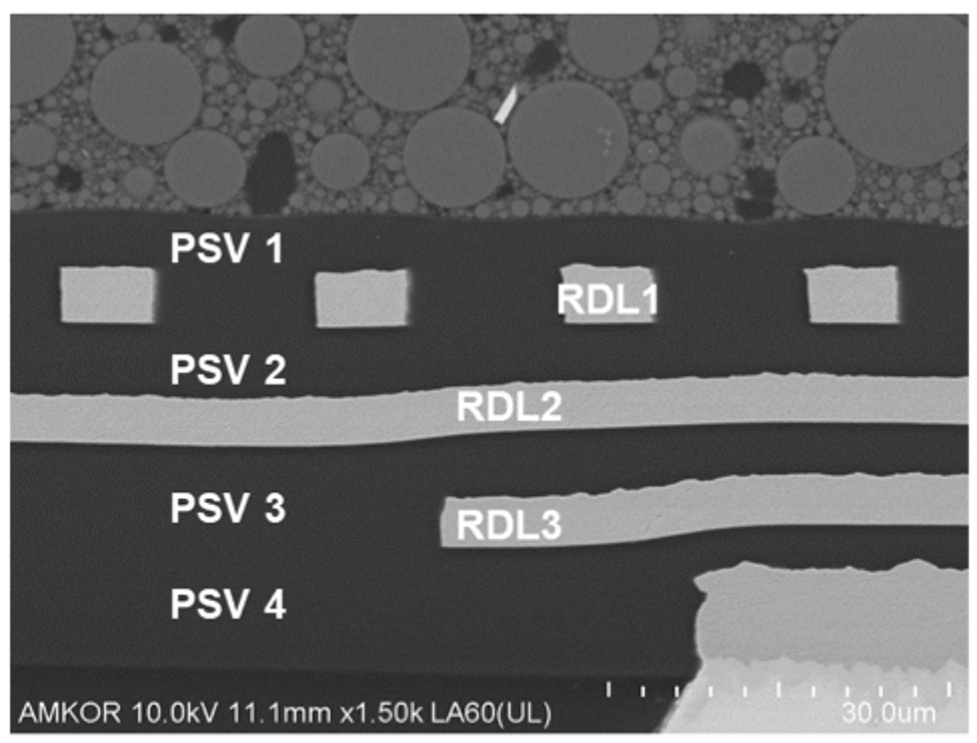 Fig. 2: Cross-section of the bottom of an RDL substrate. Source: Amkor