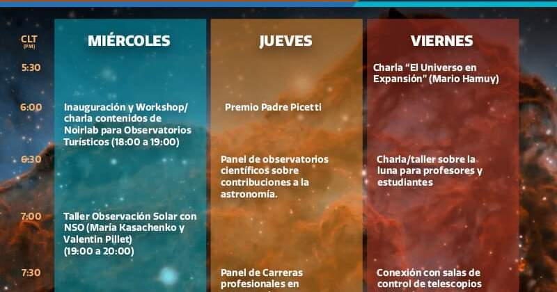 Explorando el Universo en AstroDay–Chile