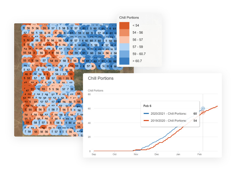 Heatmap showing variations in chill portions across a property, and a graph comparing the total chill portions over time across two seasons