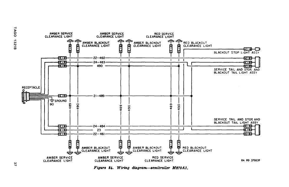 Figure 24. Wiring Diagram-Semitrailer M270A1