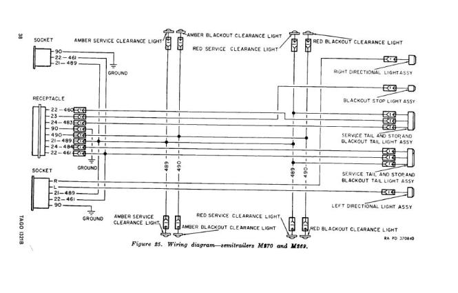 7 pin semi trailer wiring diagram wiring diagram semi truck trailer wiring diagram schematics and diagrams