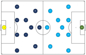 Lineups-300x194.png