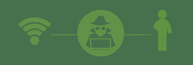 Debian e Ubuntu corrigem falha de segurança