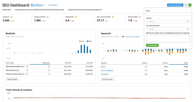 website analytics tools - SEMrush