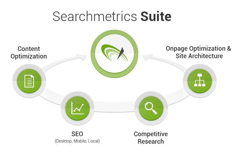 searchmetrix website