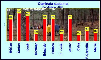 sabatina11061.jpg