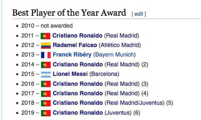 ronaldo classement - Dubai Globe Soccer Awards: Ronaldo meilleur joueur de l'année, Liverpool...
