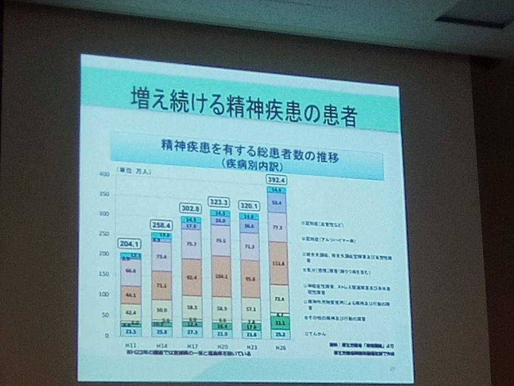 グラフを多用し現代日本の問題を指摘