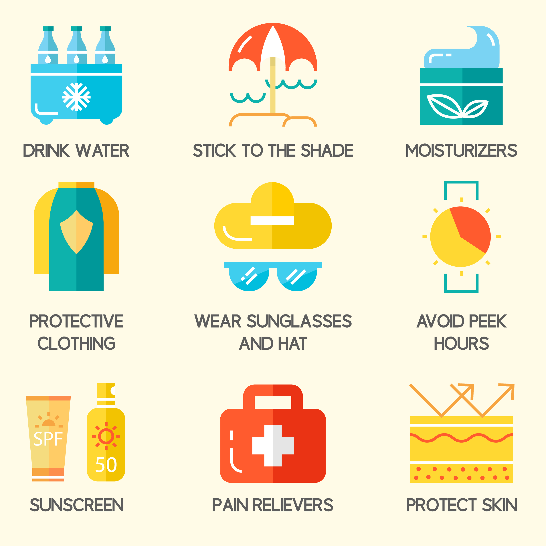 Save Your Skin During Sun Awareness Week - Seniors Lifestyle Magazine