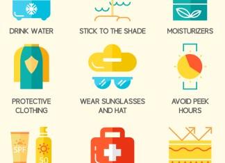 sun awareness