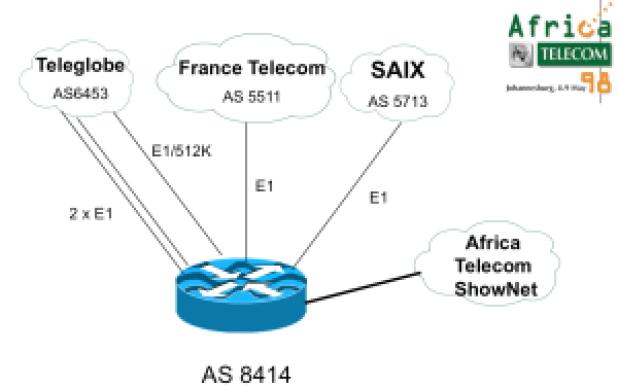 Africa Telecom IXP 1998
