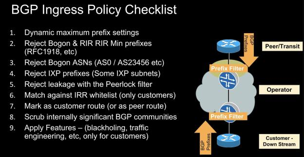 Recommendation: BGP Ingress & Egress Filtering BCPs - SENKI