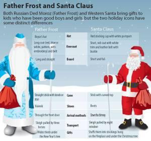 Santa vs Frost