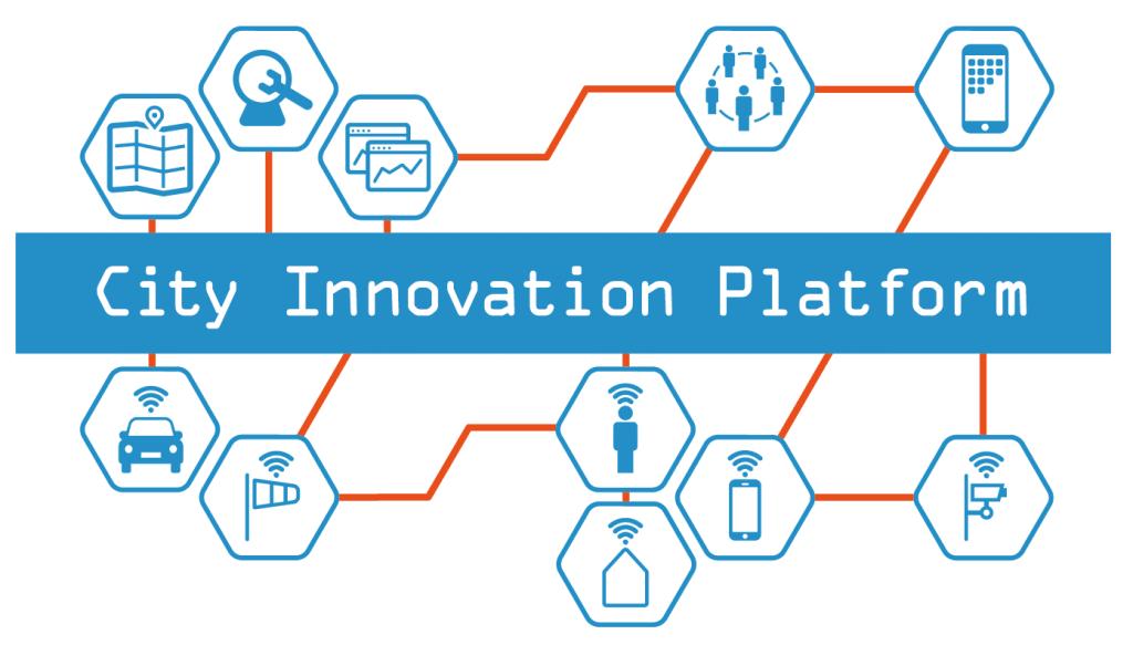 city innovation platform 0