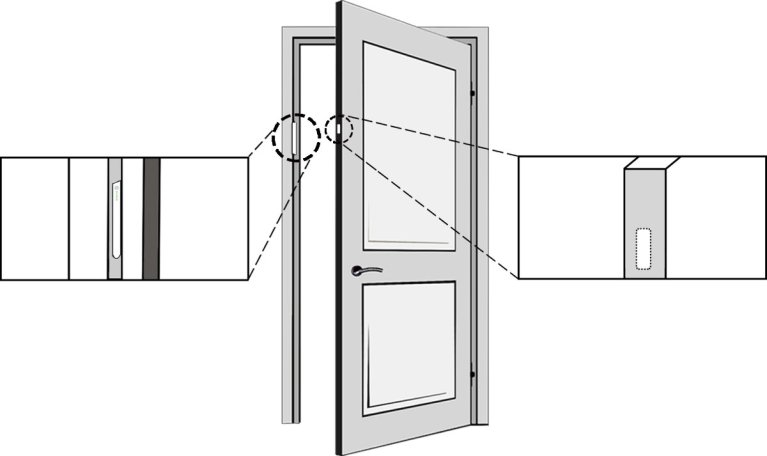 Sensative strips guard sensor and magnet placement in a door