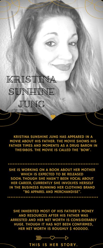 Kristinia Sunshine Jung: Interesting Facts About George