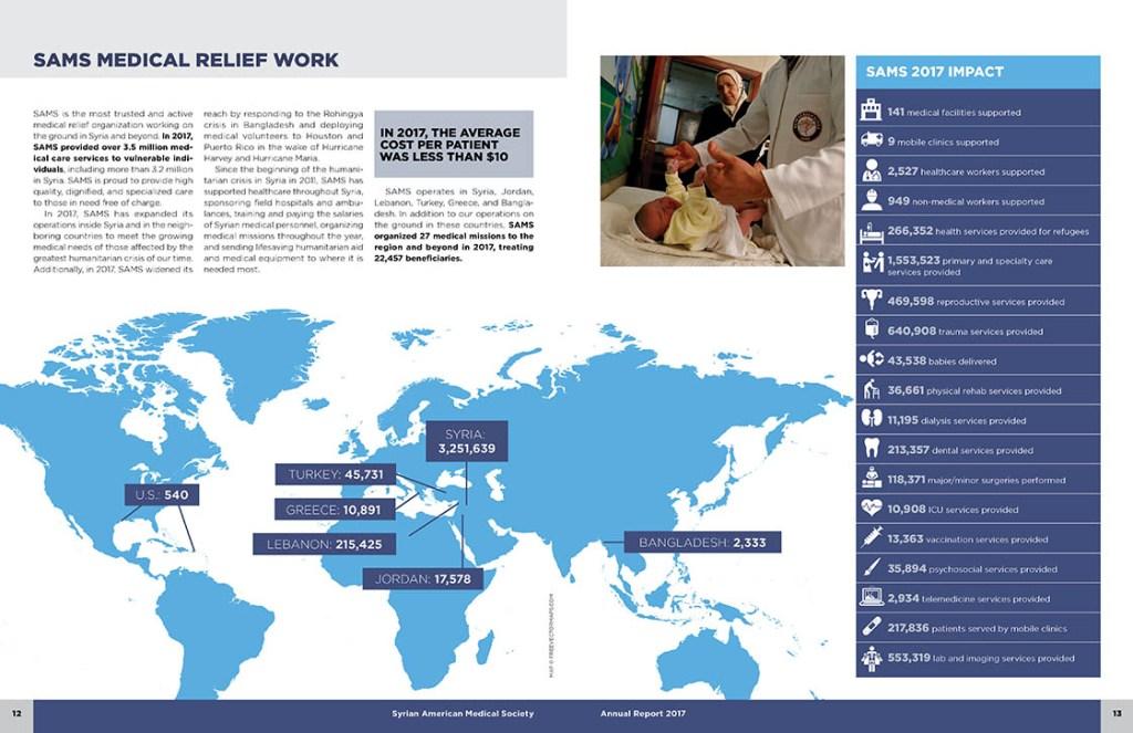 Interior spread: SAMS Medical Relief Work