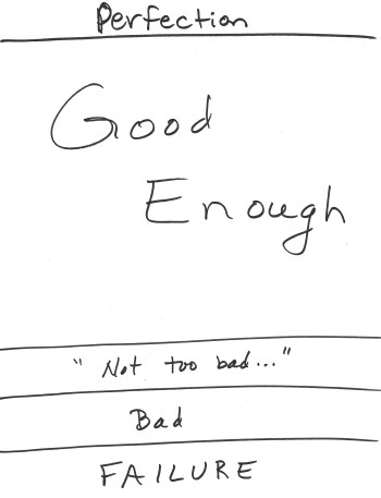 Good Enough Meaning IMAGE A