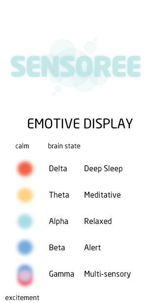 emotiveDisplayNeurotiQ