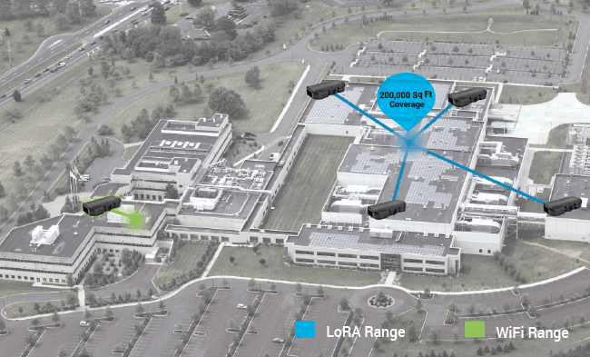 lora range vs wifi range