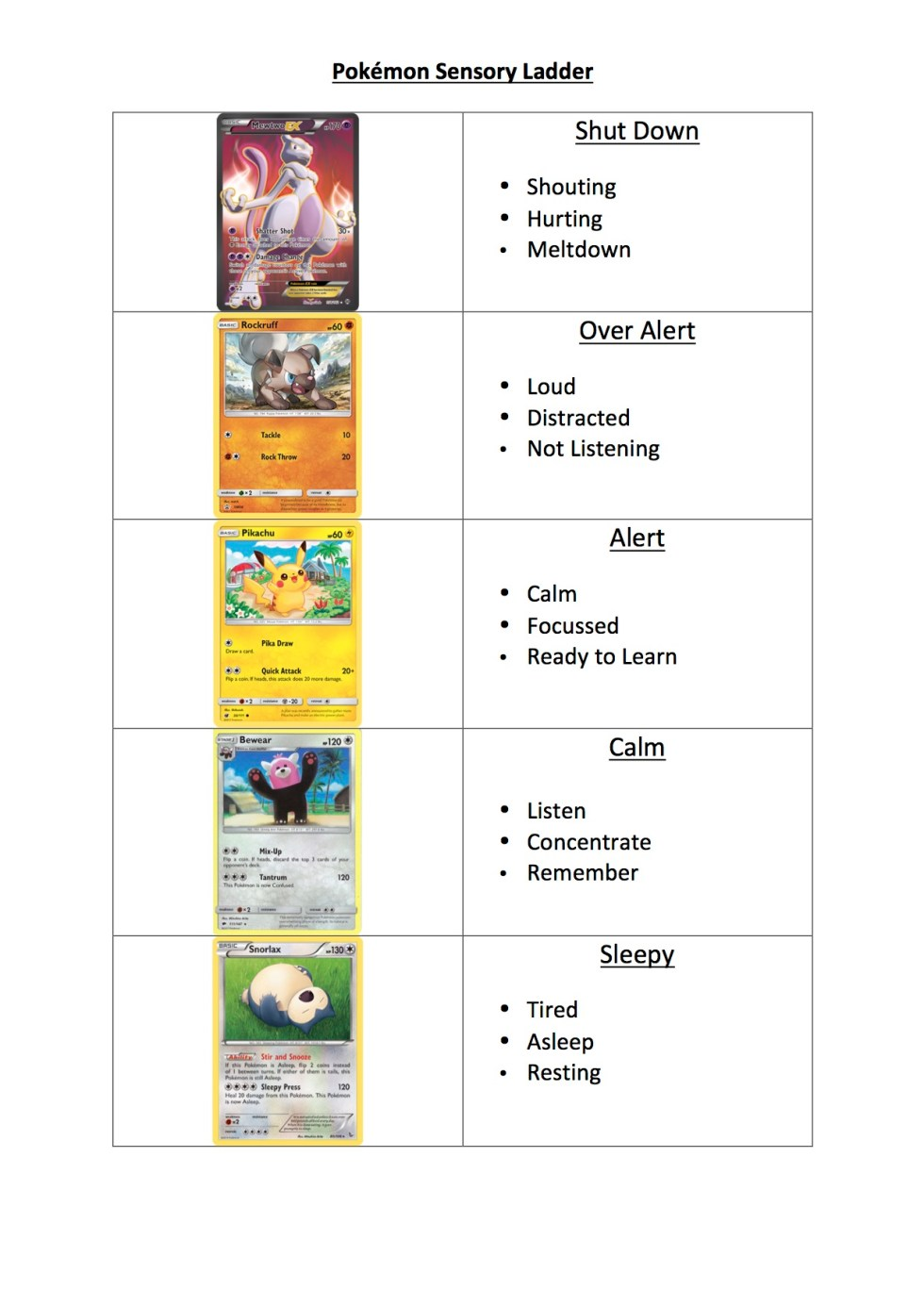 Pokemon Sensory Ladder copy