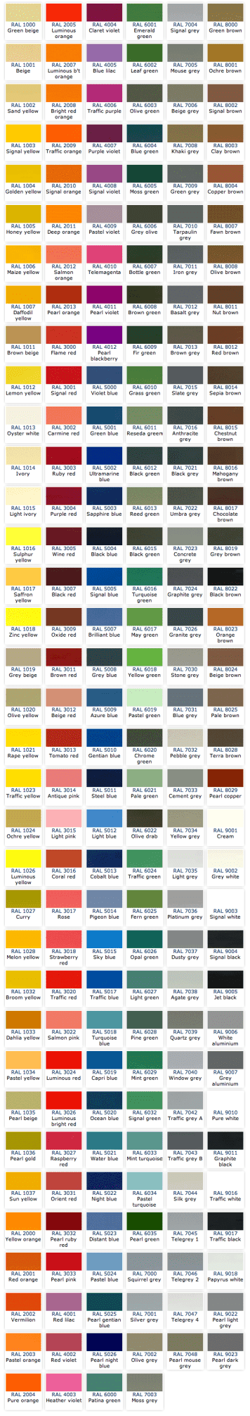 RAL colors for body (cabina)