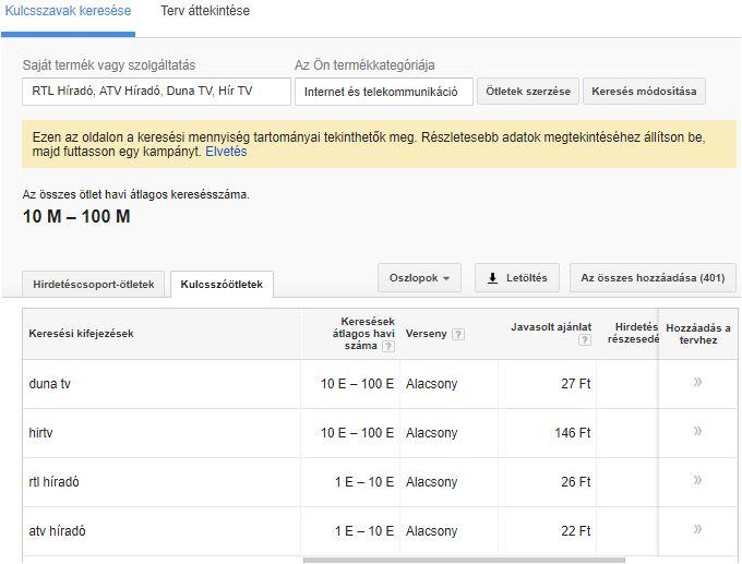 Televíziók és híradók a Google AdWordsben