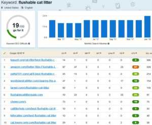 Flushable Cat Litter Ranking March 4_18